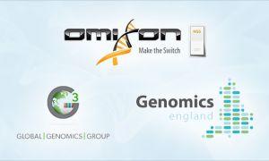 Omixon Collaborates with G3 and Genomics England to Validate HLA Genotyping from WGS Data